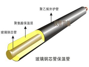 玻璃钢芯管保温管
