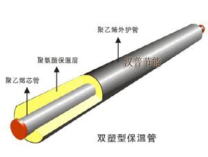 双塑形保温管