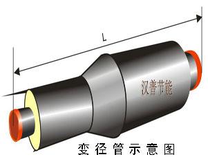 聚氨酯保温变形管